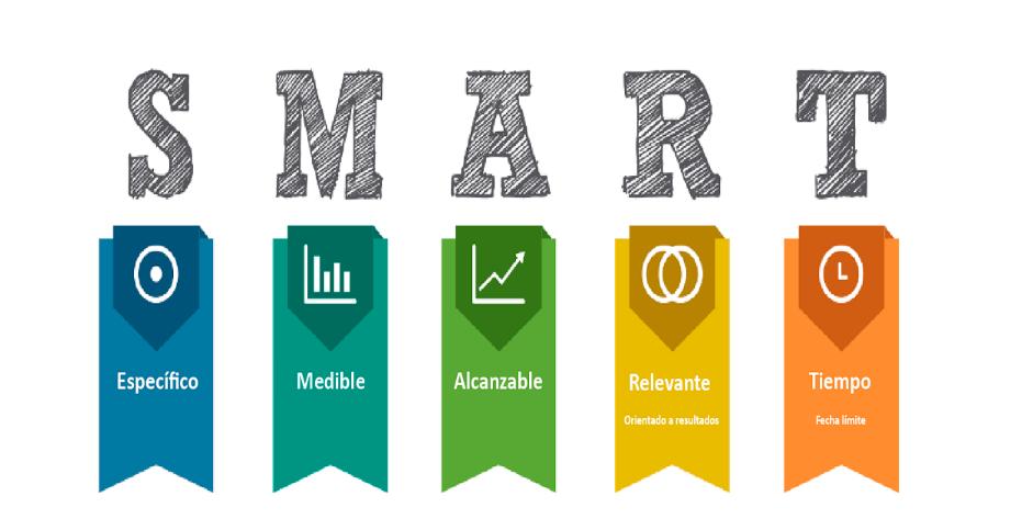 Descubre los beneficios de los objetivos SMART