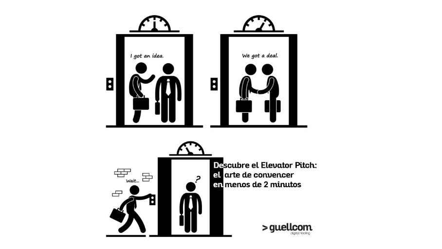 Descubre el Elevator Pitch: el arte de convencer en menos de dos minutos