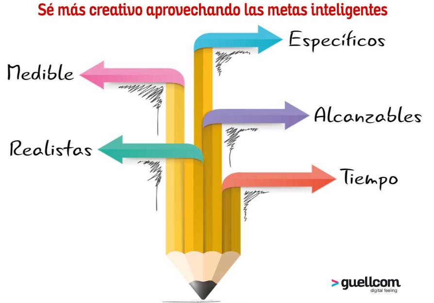 Sé más creativo aprovechando las metas inteligentes
